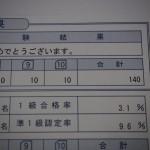 京都検定1級 受験結果