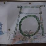 今宮神社 茅の輪のくぐり方